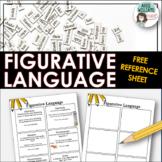 Figurative Language Reference Sheet