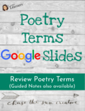 Poetry Terms Google Slides