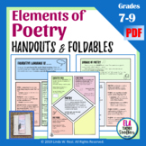 Elements of Poetry Foldables and Handouts for Middle School