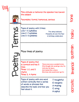 Poetry Terms Interactive Notebook