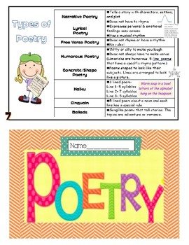 Poetry Terms Mini-Book