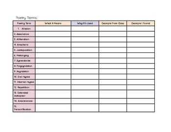 Poetry Terms Note Template