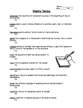 Poetry Terms Notes Sheet