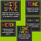 Poetry Terms Posters
