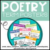Poetry / Figurative Language Posters