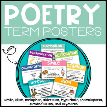 Poetry Terms Posters/ Figurative Language- NEW & Improved!