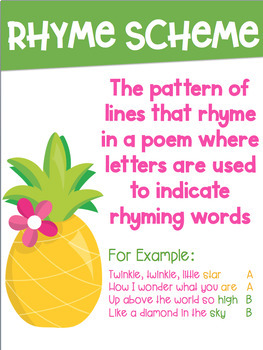 Poetry Terms Posters with a Flamingo Tropical Theme Anchor Charts
