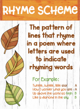 Poetry Terms Posters with a *Woodland Animal* Theme Anchor Charts