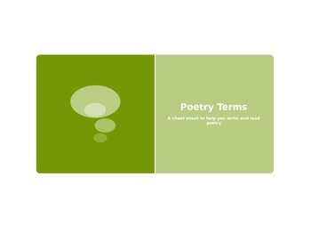 Poetry Terms and Examples Powerpoint