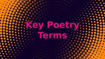 Poetry Terms Presentation