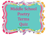 Poetry Terms Quiz