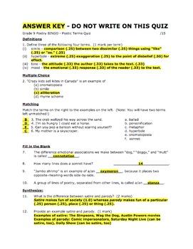 Poetry Terms Quiz / Test / Worksheet