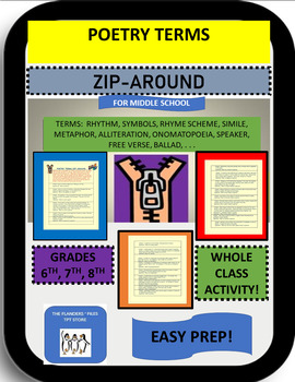 Poetry Terms Zip-Around Activity for Middle School