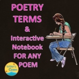Digital Interactive Notebook of Poetry Terms, Substitute Plan, Powerpoint
