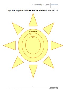 Poetry: 'The Sunne is Rising' John Donne