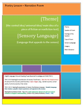 Poetry Theme, Sensory Language, Speaker, Imagery Lesson