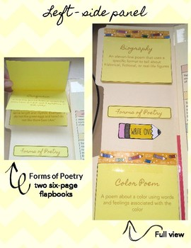 Poetry Toolkit Lapbook: Everything Your Students Need at Their Fingertips