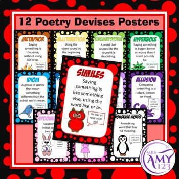 Poetry Types and Devices Posters
