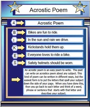 Poetry - Types of Poetry  Smartboard File18 Slides