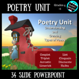 Poetry Unit on PowerPoint