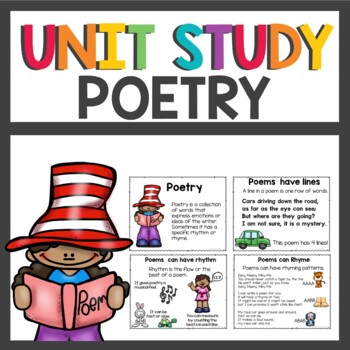 Poetry Unit Types of Poetry