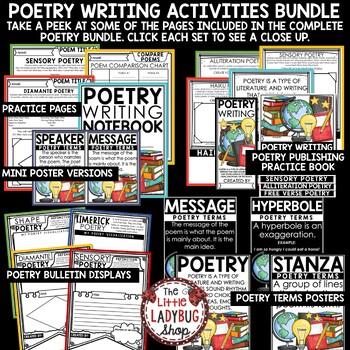 Focused Poetry Unit: Flip Book Poem Patterns, Posters, Poetry Writing Notebook