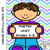 Poetry Unit Grades 4-8 (option to include Visual Arts component)
