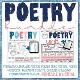 Poetry Unit 5th grade & 4th grade, Digital Reading Comprehension