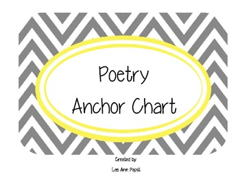 Poetry Unit Anchor Chart/Signs