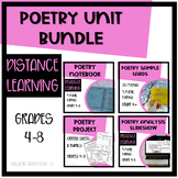 Poetry Unit Bundle for Grades 4-7 - Adapted for Distance a