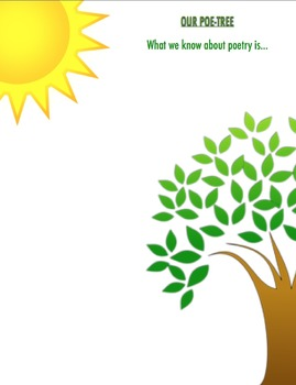 Poetry Unit: Common Core and PARCC Prep Through Poetry