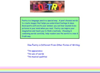 Poetry Unit: Different Types of Poetry
