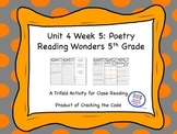 Poetry Unit Four Week Five Trifold Activity Reading Wonders 5th Grade
