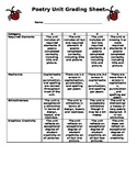 Poetry Unit Grading Rubric
