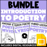 Poetry Unit INTRODUCTION TO POETRY Bundle for High School
