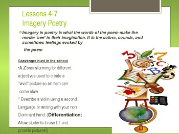 Poetry Unit Ideas and Lessons