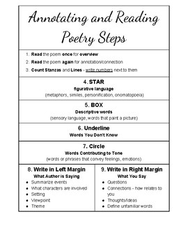 Poetry Unit Materials and Lesson Ideas