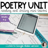 Poetry Unit for Reading and Writing Workshop