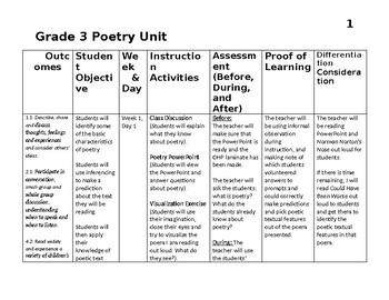 Poetry Unit Plan