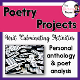 Poetry Projects: Personal Anthology, Poet Analysis, Presentations