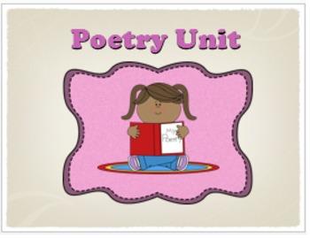 Poetry Unit PowerPoint Presentation