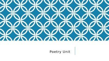 Poetry Unit Powerpoint