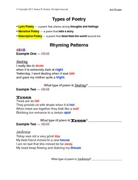 Poetry Unit - Rhyming and Poem Type