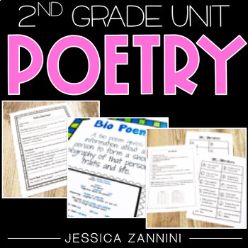 Poetry Unit: Second Grade Common Core Standards (Complete Pack)