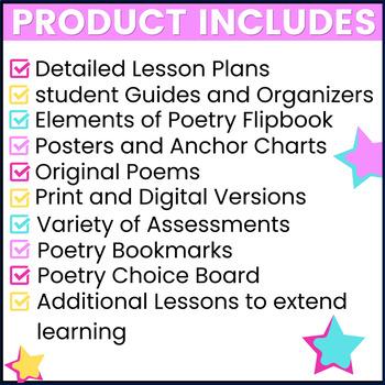Poetry Unit: Grade 2