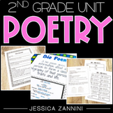 Poetry Unit: Grade 2 | Distance Learning