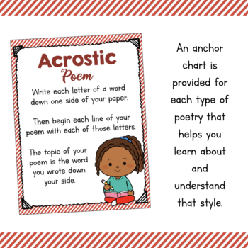 Poetry Unit Study: Anchor Charts, Examples, and Template for 9 Forms of Poetry