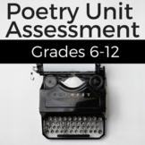 Poetry Unit Test