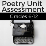 Poetry Unit Test