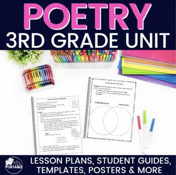 Poetry Unit - Grade 3